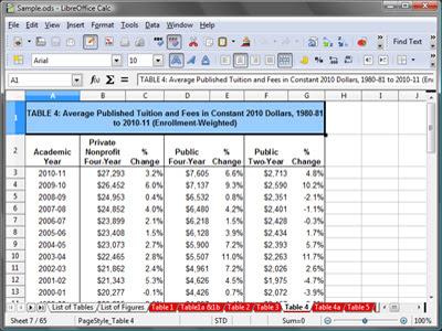 librecalc O que é LibreOffice?