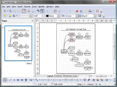 libredraw O que é LibreOffice?