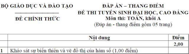 Dap an de thi dai hoc mon Toan khoi A 2010