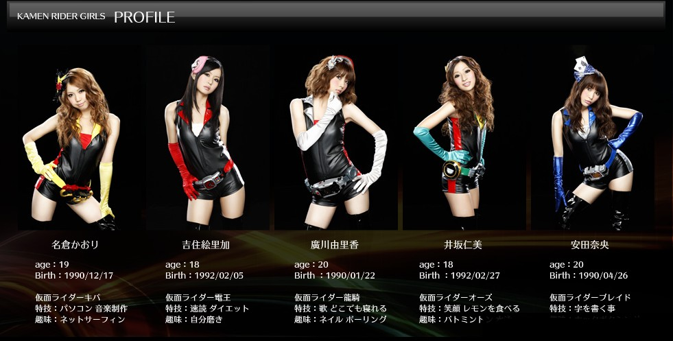 Kamen Riders as Girls