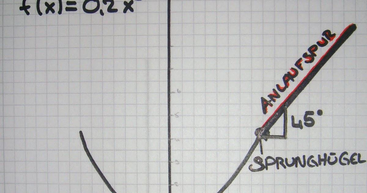 Mathematik: Aufgabe 3