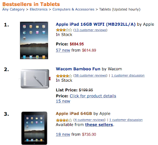 iPad Officially the #1 Selling Tablet Now at Amazon, Despite Premium Third-Party Price