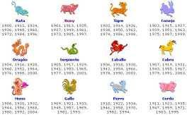 horoscopo chino 2009 el horoscopo chino hoy horoscopo chino compatibilidad a?hino signos predicciones horoscopo del d?  border=