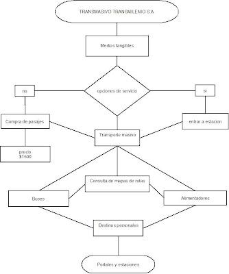 wiring diagram tool online wiring image wiring diagram online uml diagram tool online image about wiring diagram on wiring diagram tool online