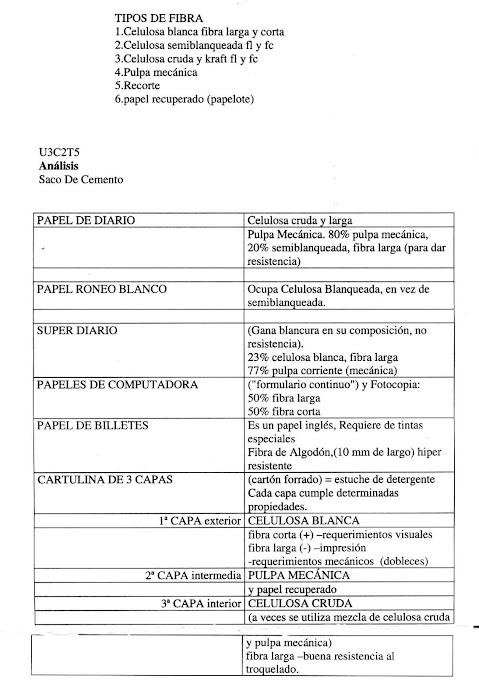 Tipología papel