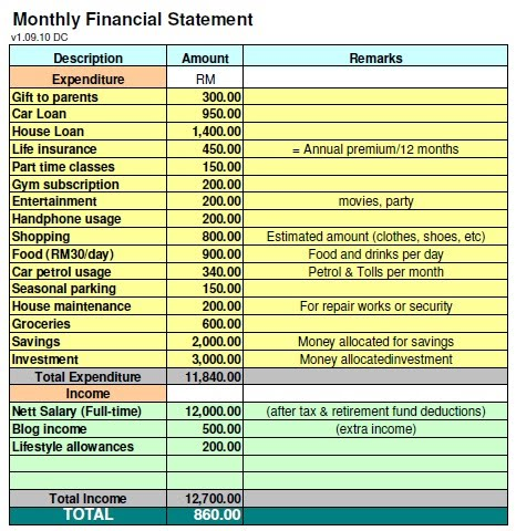 The Right Attitude Towards Money Personal Financial Statement