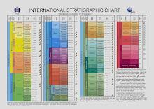 Tabela Estratigráfica Internacional