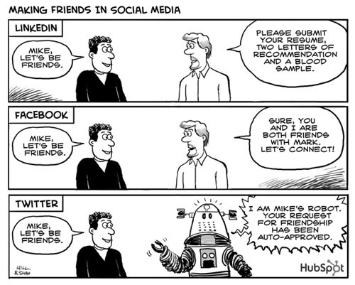 Making+Friends+in+Social+Media 40+ Hilarious Facebook Comic Strips