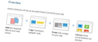 Google Friend Connect tested for blogger blogs  a tutorial