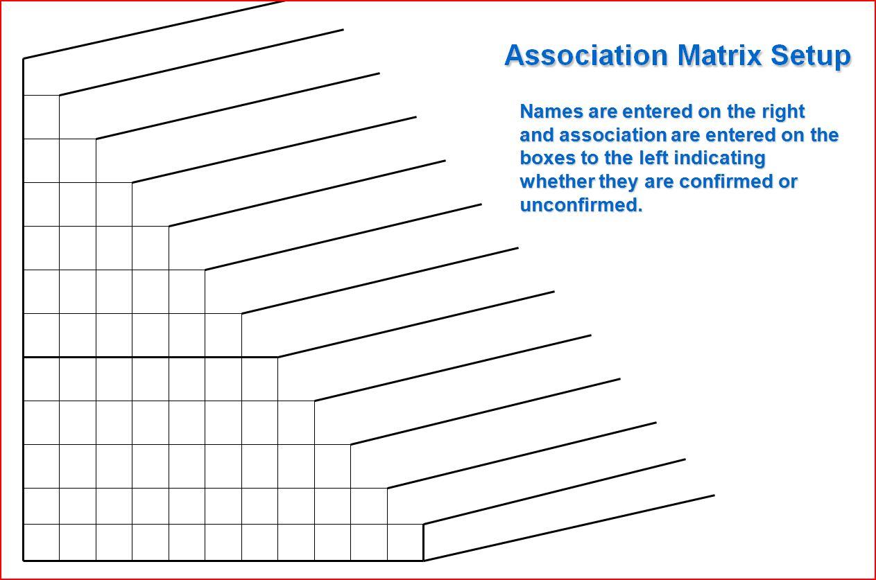 [association+matrix+start.JPG]