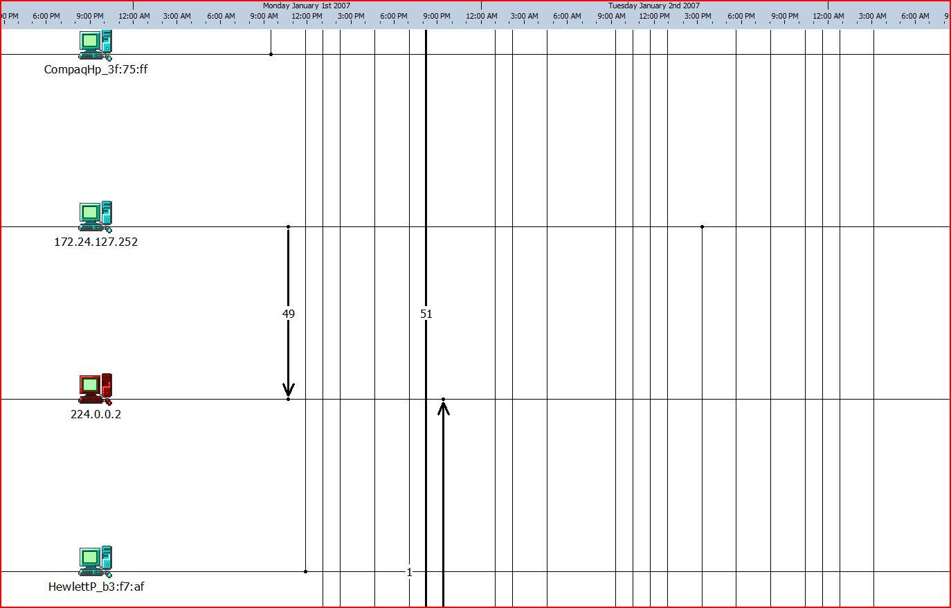 [network+timeline+information.JPG]