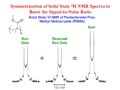 a 13c solid-state nmr analysis of steroid compounds