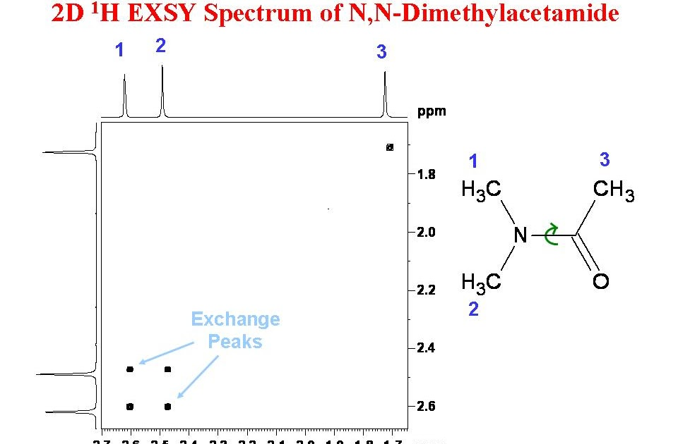 Spectrum forex rate