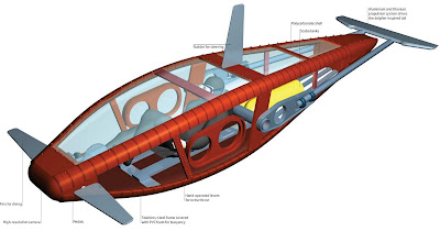 One Man Submarine Plans http://thisismyusa.blogspot.com/2009/02/pedal-powered-homemade-submarine.html