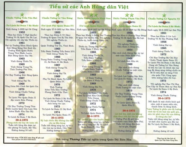 Tiểu Sử Các Anh Hùng Dân Việt
