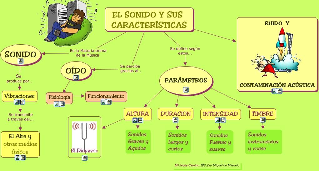 Publicado por Susana Cuquerella en 12:19
