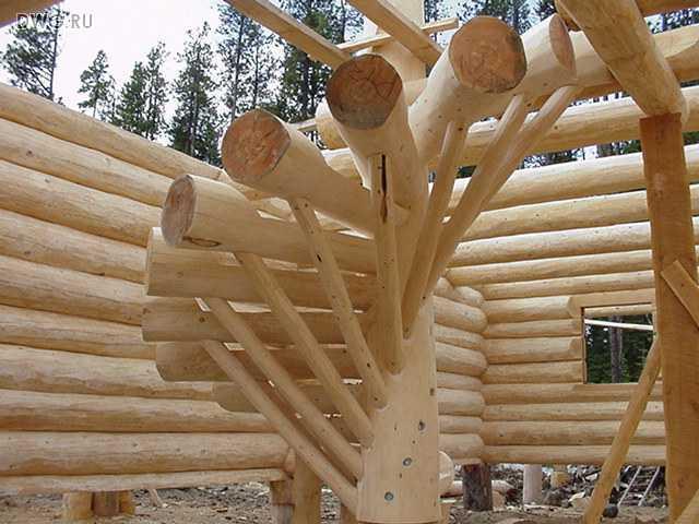 Построить дом своими руками из сруба фото