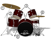 Start Learning the Drums Today!!!