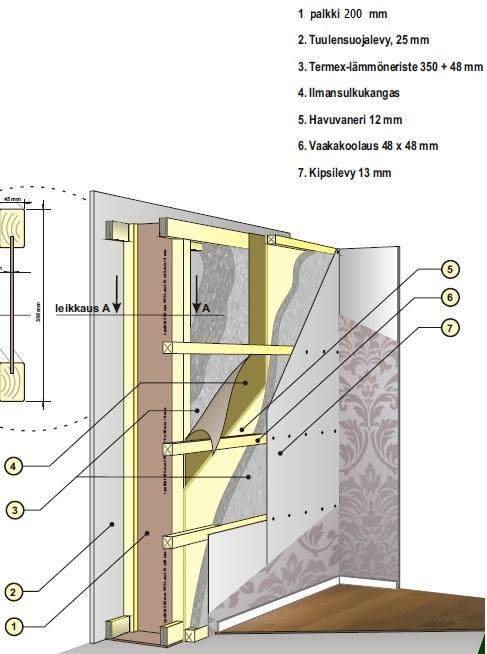 Ulkoseinän rakenne