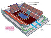 Maqueta de la adaptación pabellón polideportivo La Casilla