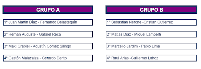 Grupos del Master Padel 2008