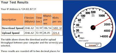 TM Speedometer
