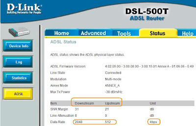 Streamyx ADSL Speed