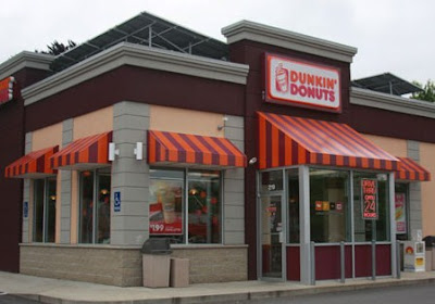 Net-Lease-dunkin-donuts-Investment