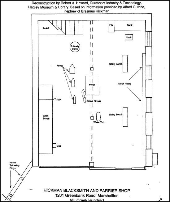 blacksmith workshop layout. the mill creek hundred history blog blacksmith workshop layout
