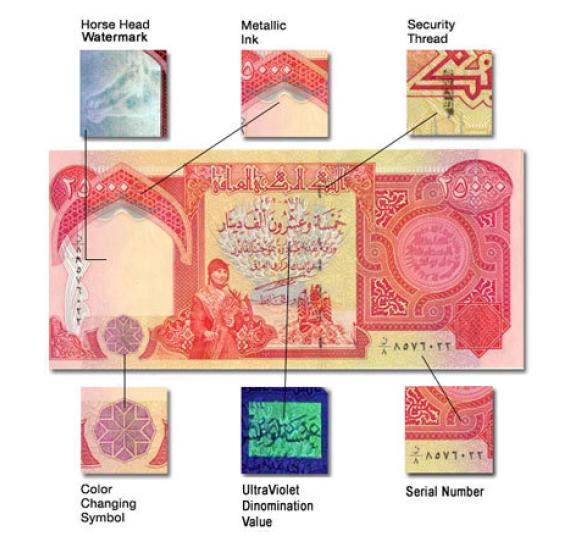 Ciri-ciri Ketulenan Dinar Iraq