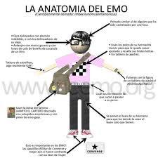 anatomia del emo