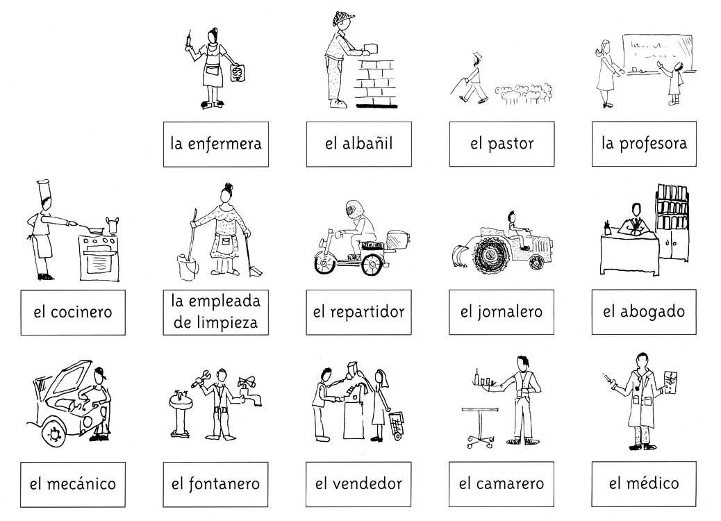Cuadros, escenas, impresiones, ideas: Diccionario filosófico. Trabajo