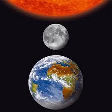 Sol iluminando la Luna reflejando su luz sobre la Tierra