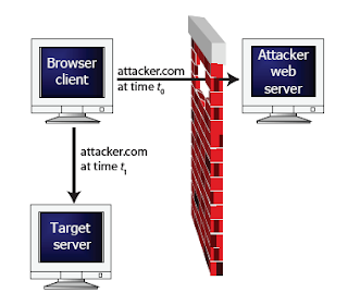 research paper on firewall security pdf