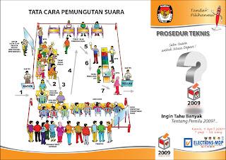 Brosur Prosedur Teknis Pemilu 2009 - halaman 1
