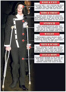 Michael Jackson's Leaked Autopsy