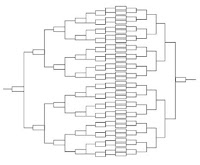 A double elimination bracket
