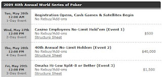 The start of the 2009 WSOP schedule