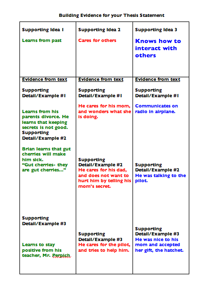 writing and mrs gonzalez Originally, i made this page to teach my students about writing and receiving affirmations but recently, i 've had a lot of questions about the affirmation station since my high school classroom was featured on jennifer gonzalez' cult of pedagogy.