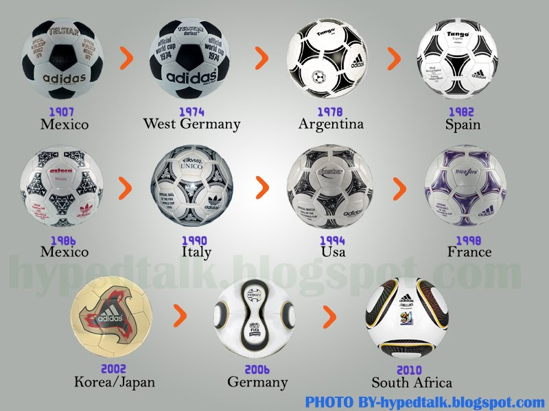 world cup 1998 ball. Fifa World Cup was held in the following years 1970, 1974, 1978, 1982, 1986,