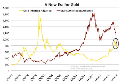A+New+Era+For+Gold Big/smart investors betting on gold