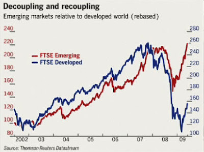 decoupling Decoupling is NOT dead