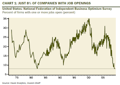 firm+opening Firms with job openings