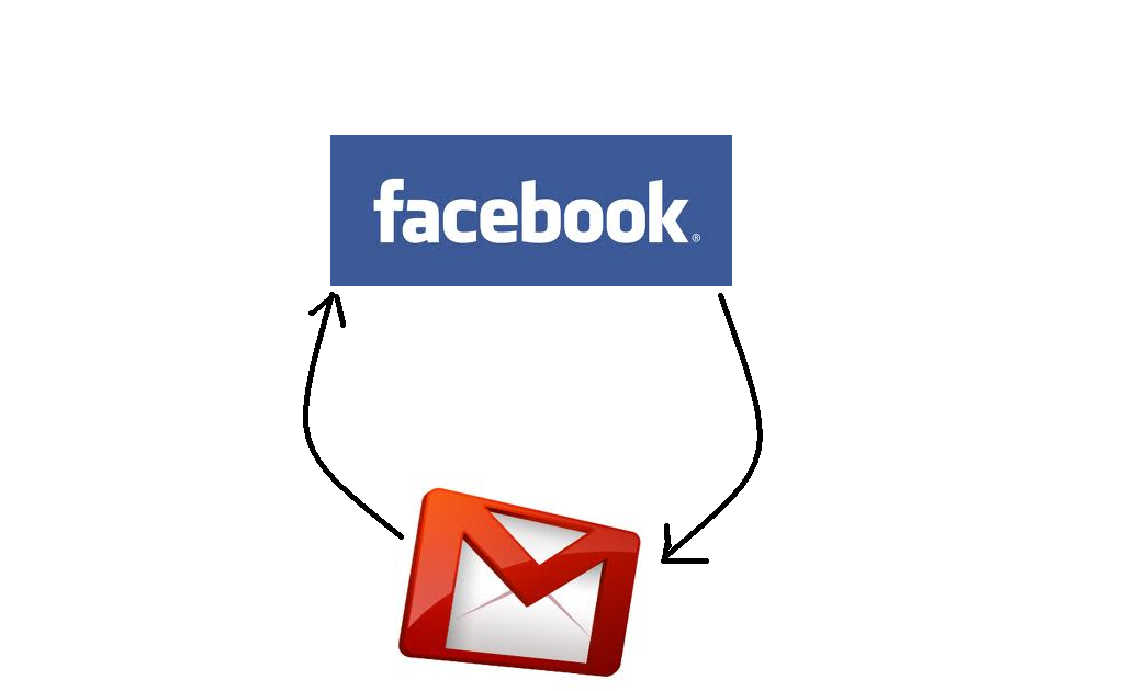 hacking fb and gmail account using Simple to hack gmail password as all people know, gmail is the best email services it is normally used across the world by all the people crores of people around the world are using this best gmail services for exchanging the personal and important information it is one the best service for those who want.