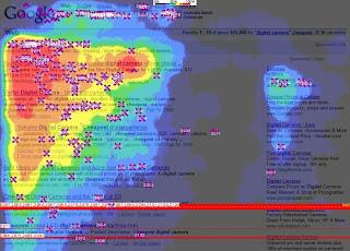 Triangulo dorado de SEO, posicionamiento web, SEO Importante