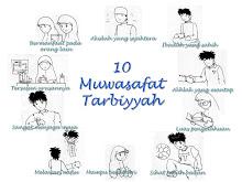 10 Ciri Seorang Muslim