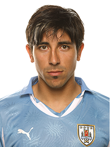 Uruguay,  player,  Profile,