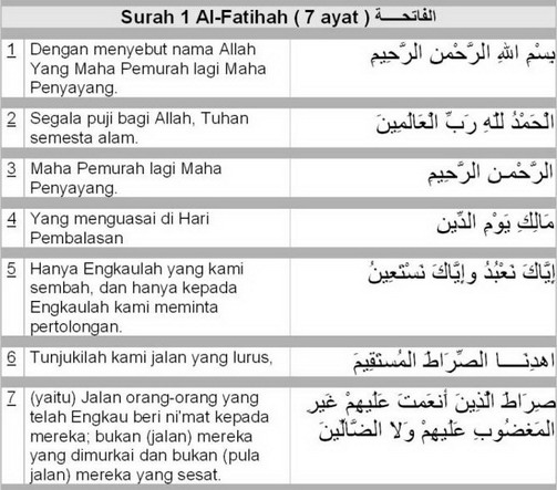 http://4.bp.blogspot.com/_6_V3pHgUXcM/TQ_VtuGMobI/AAAAAAAAALE/Kj04fUiYQUc/s1600/al-fatihah-res.jpg
