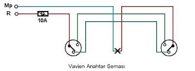 Vavien anahtar şeması