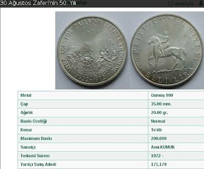 30 Ağustos Zafer Bayramı 50.Yıl Gümüş Hatıra Parası